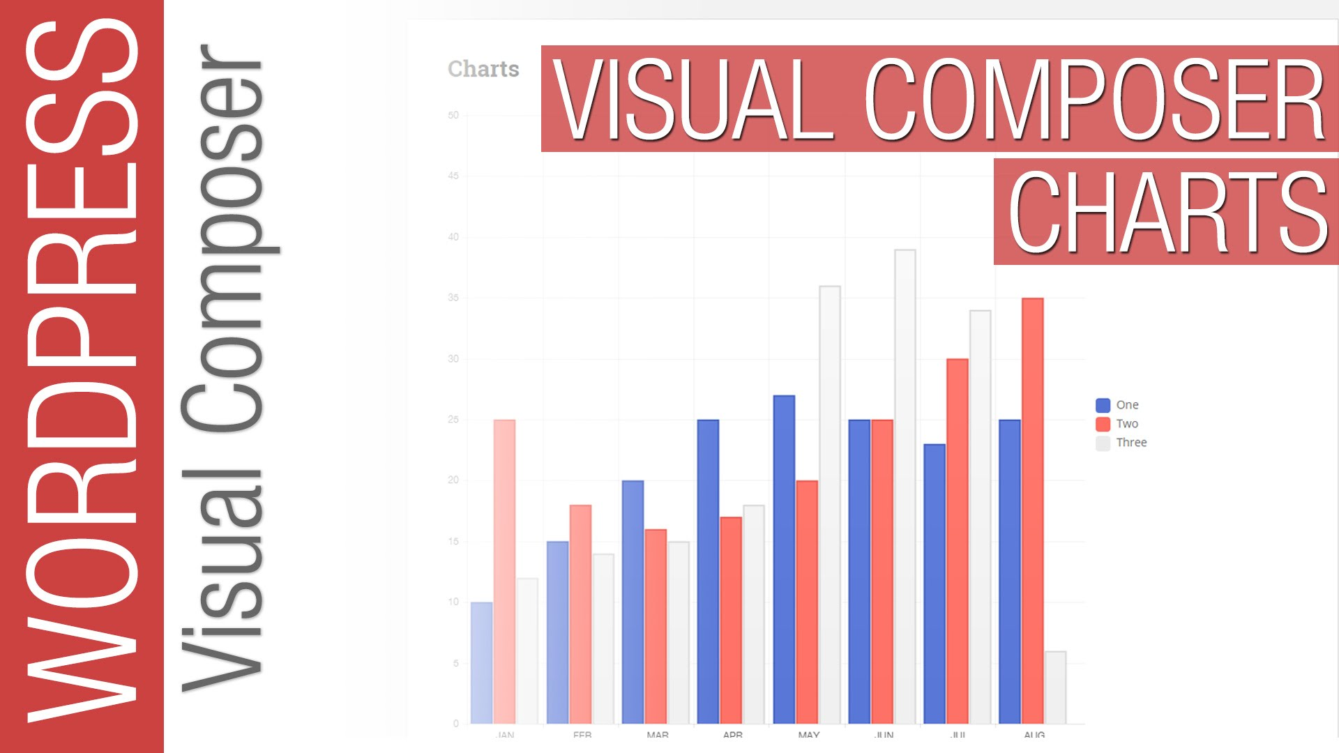 WordPress Tutorial: Visual Composers Charts